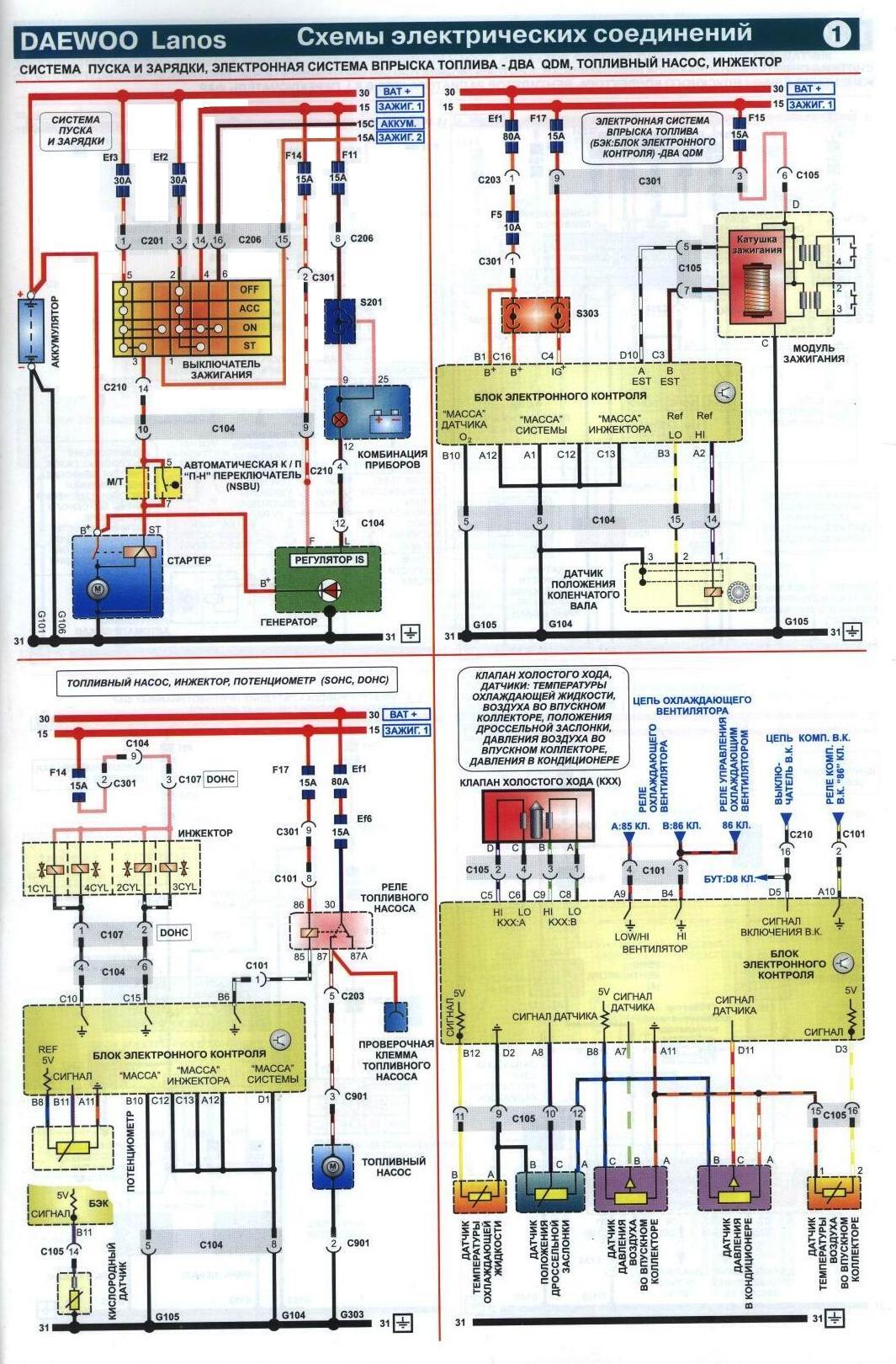 Сборник электросхем электросхема