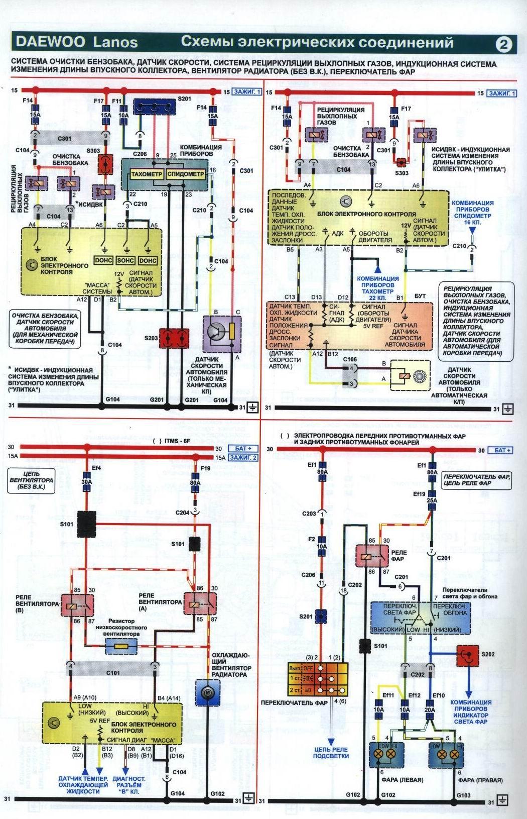 Электрические схемы автомобиля дэу ланос
